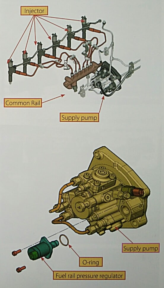 diesel commonrail tehnologi andalan isuzu